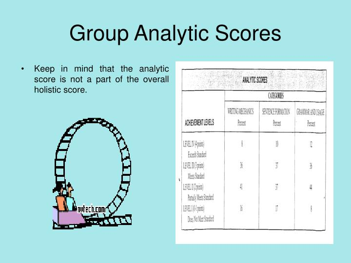Group Analytic Scores