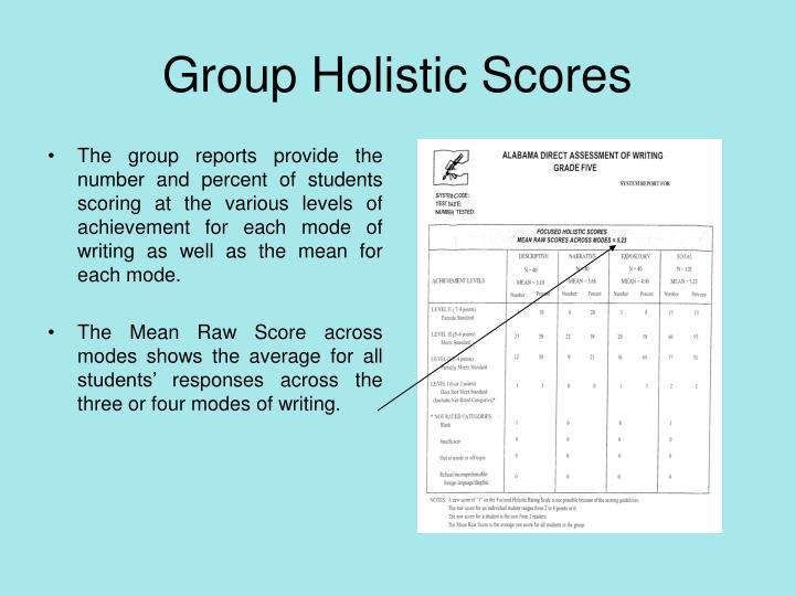 Group Holistic Scores
