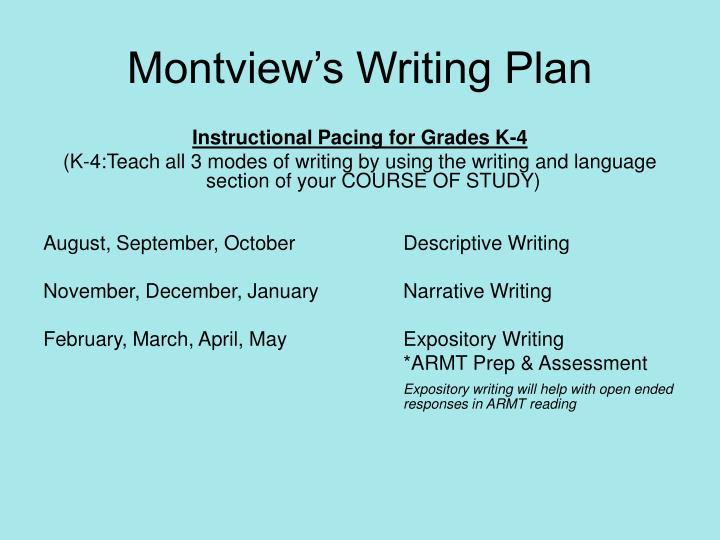 Montview's Writing Plan