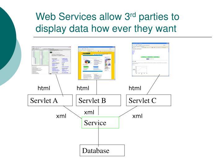 Web Services allow 3