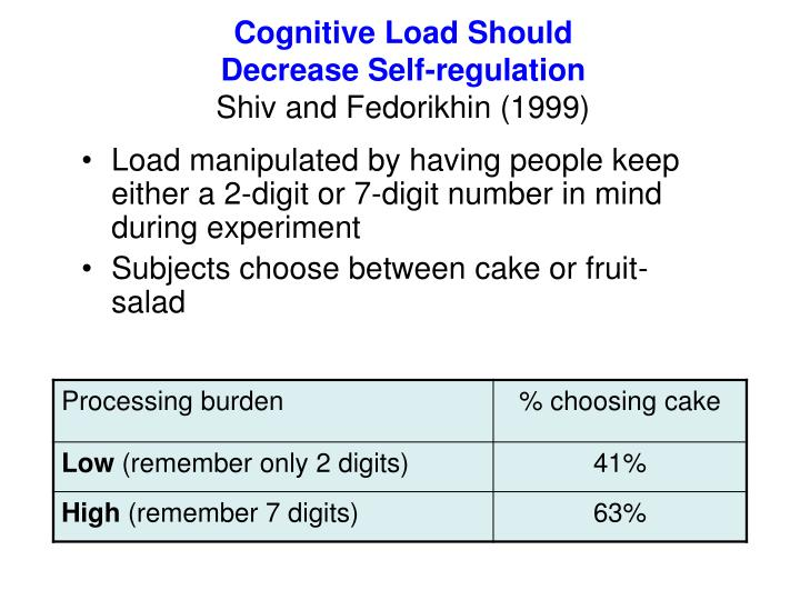 Cognitive Load Should