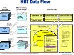 hbi data flow