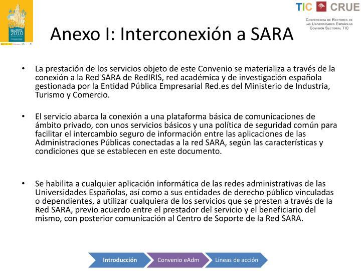 Anexo I: Interconexión a SARA