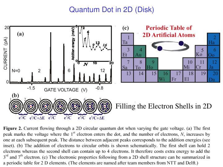 Quantum Dot in 2D (Disk)