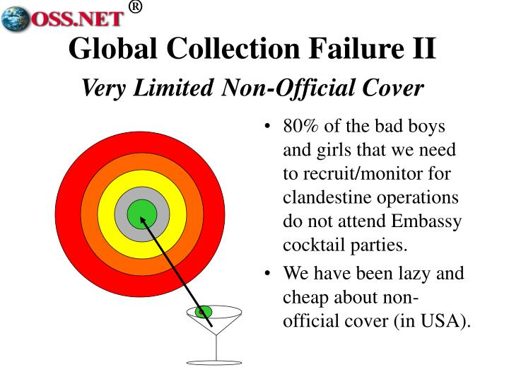 Global Collection Failure II