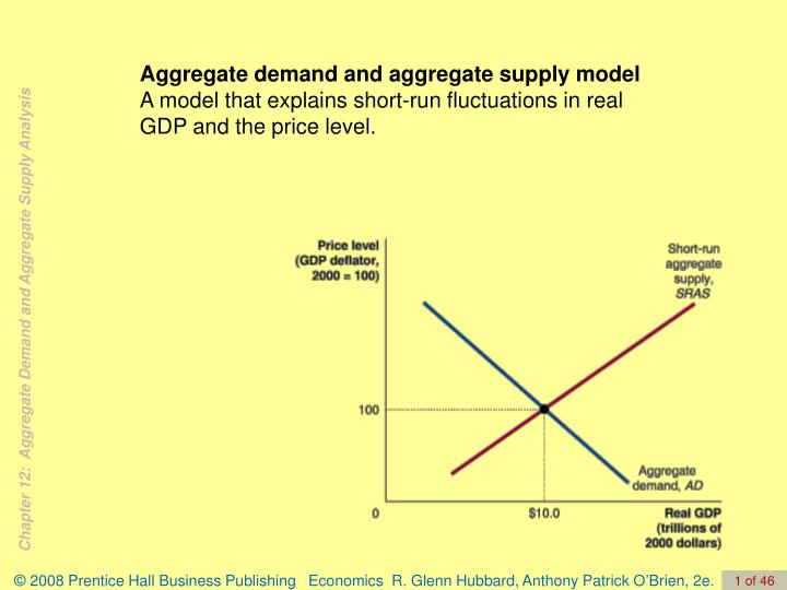 singapore aggregate demand and aggregate supply