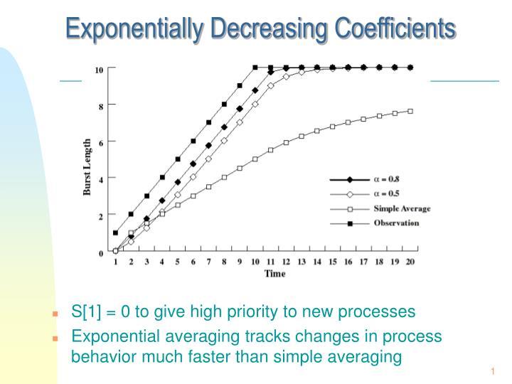 Exponentially Decreasing Coefficients
