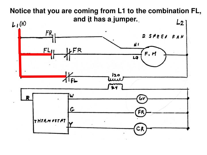 Notice that you are coming from L1 to the combination FL,
