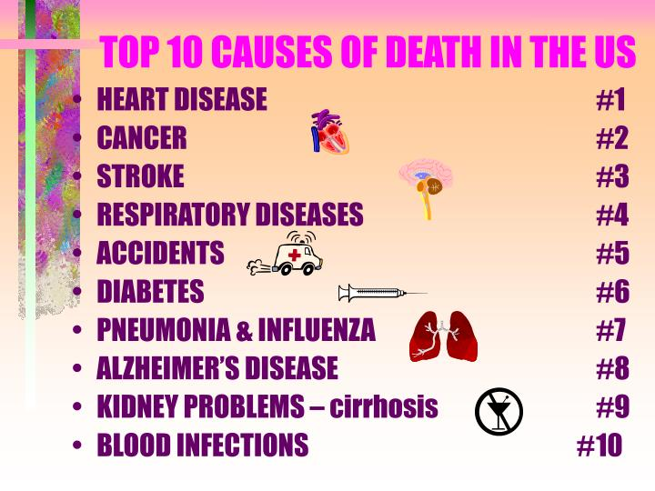 TOP 10 CAUSES OF DEATH IN THE US