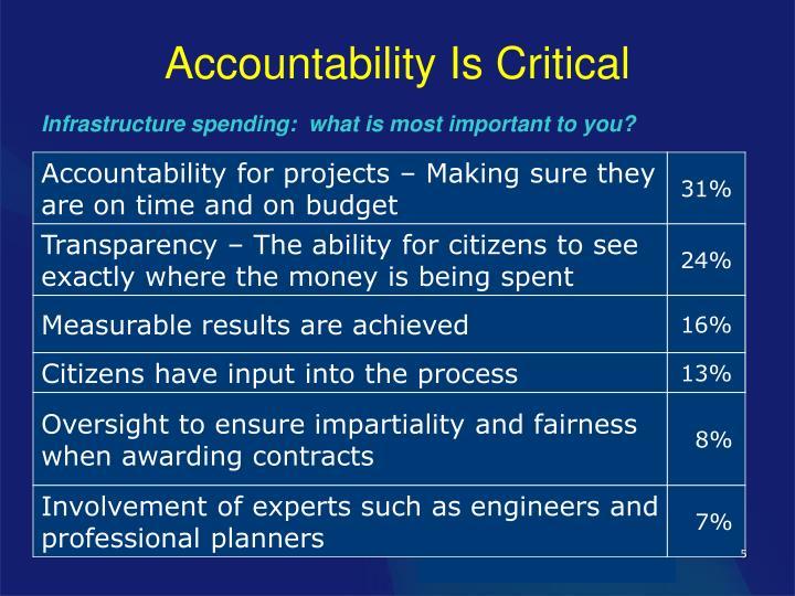 Accountability Is Critical