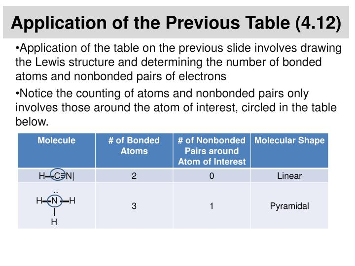 Application of the Previous Table (4.12)