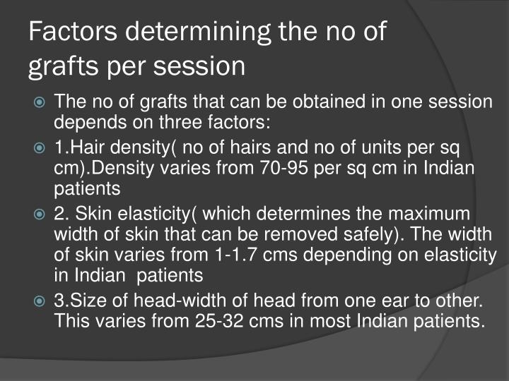 Factors determining the no of grafts per session