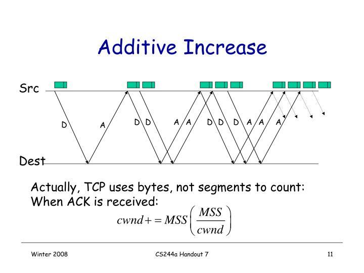 Additive Increase