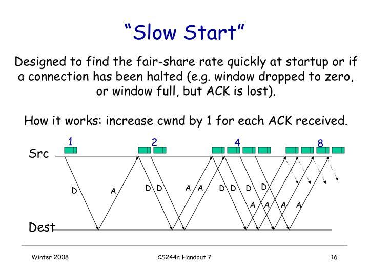"""Slow Start"""