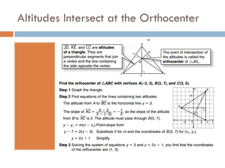 Altitudes Intersect at the Orthocenter