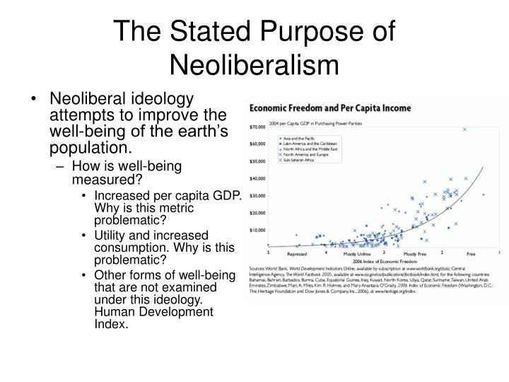 The Stated Purpose of Neoliberalism
