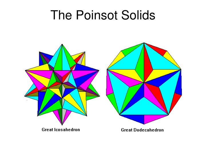 The Poinsot Solids