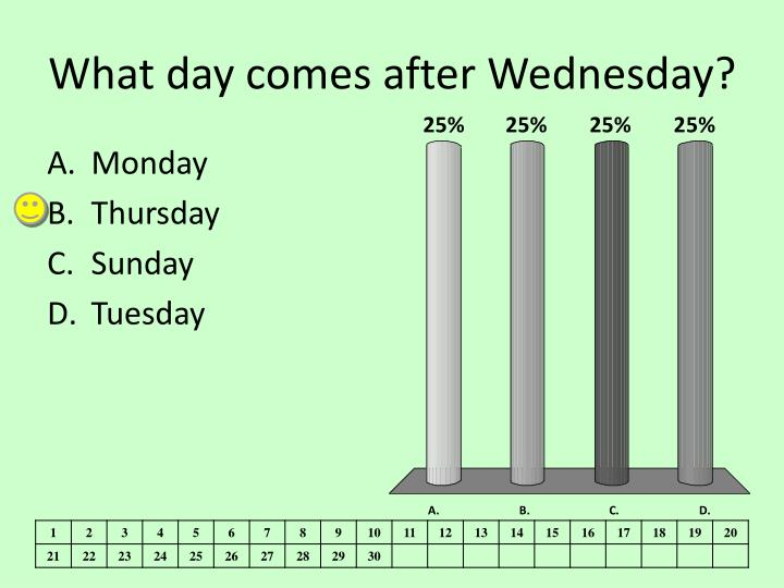 What day comes after Wednesday?