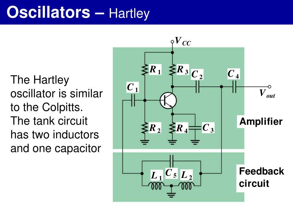 PPT - Oscillators PowerPoint Presentation - ID:3127971