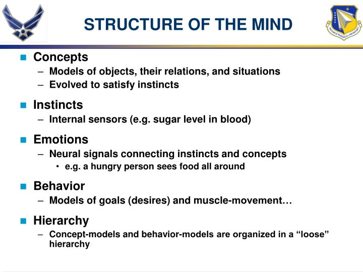 Structure of the mind