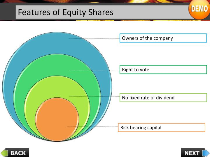 Features of Equity Shares