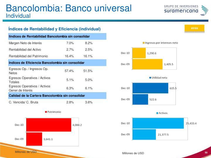 Bancolombia: Banco universal