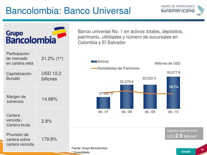 Bancolombia:
