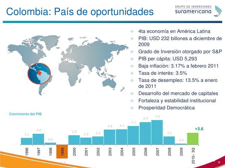 Colombia: País de oportunidades