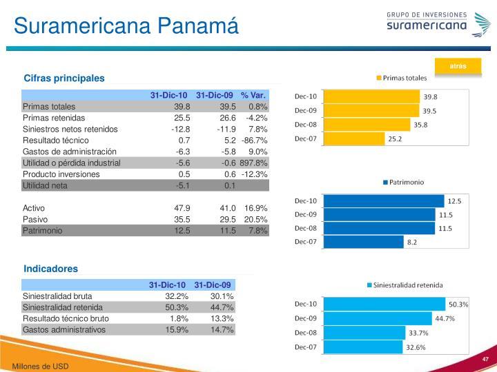 Suramericana Panamá