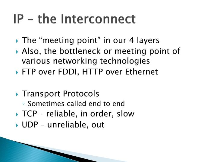 IP – the Interconnect