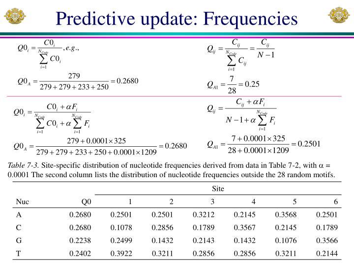 Predictive update: Frequencies