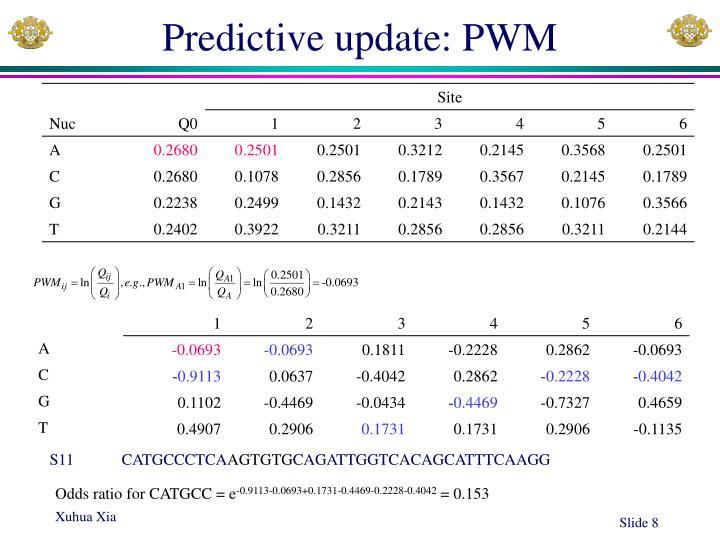 Predictive update: PWM