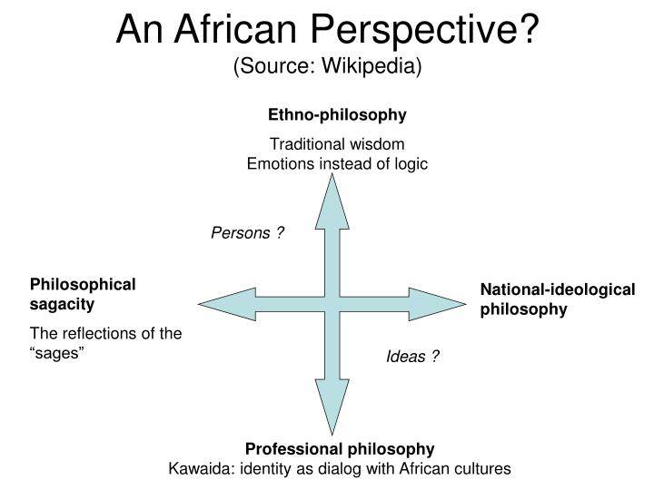 An African Perspective?