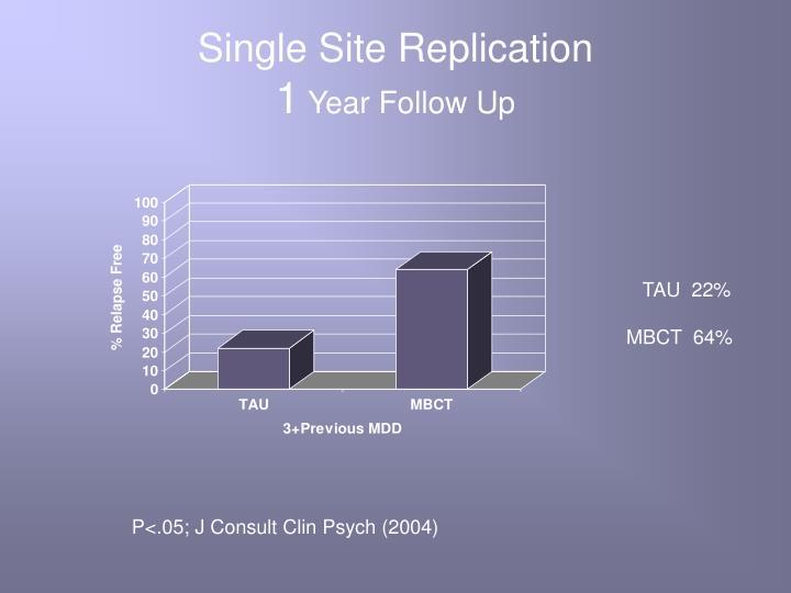 Single Site Replication