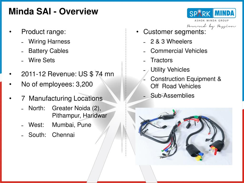 product range: • wiring harness • battery cables • wire sets • 2011-12  revenue:us $ 74 mn • no of employees: 3,200 • 7 manufacturing locations •  north: