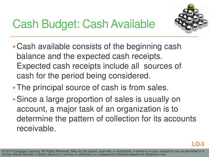 Cash Budget: Cash Available