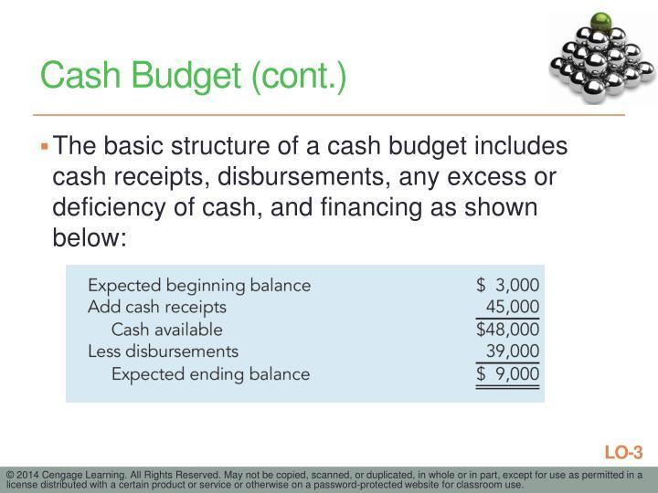 Cash Budget (cont.)