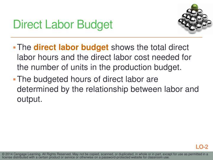 Direct Labor Budget