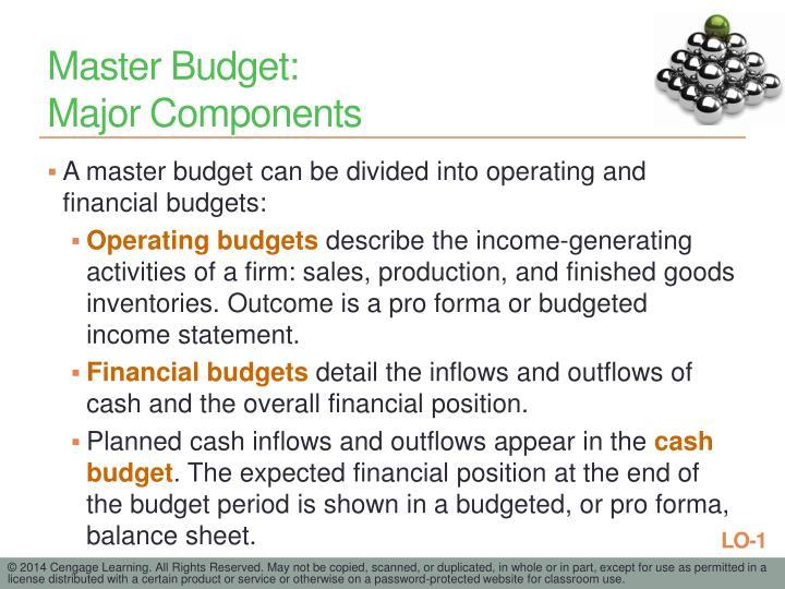 Master Budget: