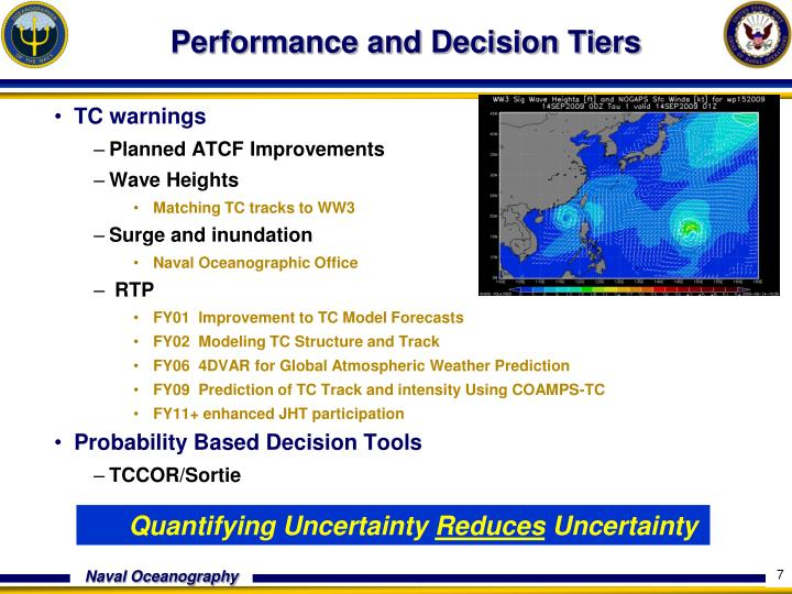 Performance and Decision Tiers