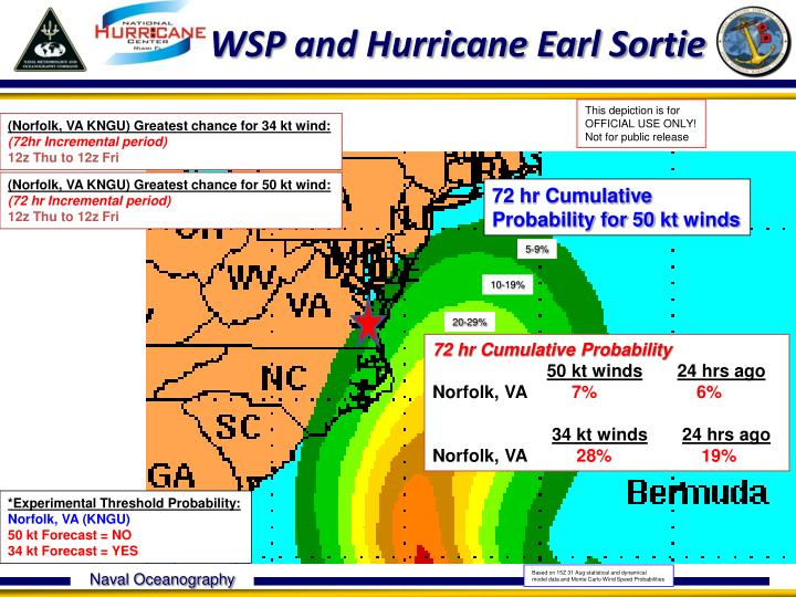 WSP and Hurricane Earl Sortie