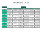 safer cities tools