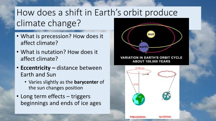 How does a shift in Earth's orbit produce climate change?