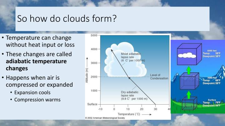 So how do clouds form?