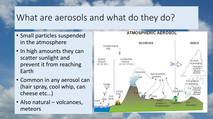What are aerosols and what do they do?