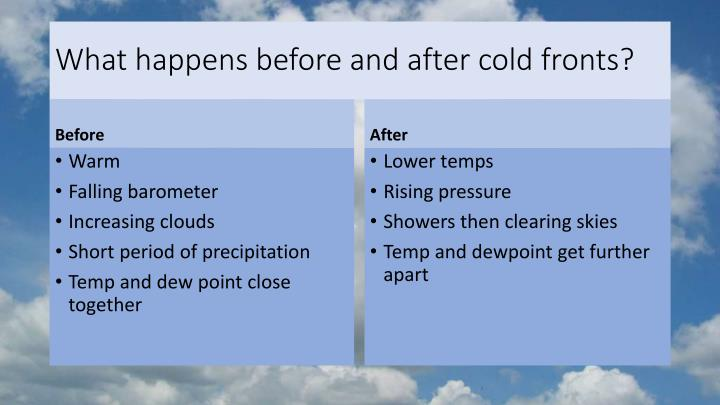 What happens before and after cold fronts?