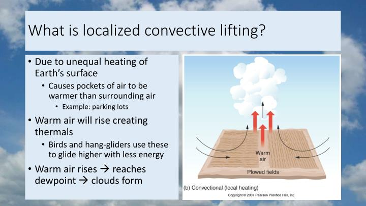 What is localized convective lifting?