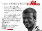 impacts on marketing objectives