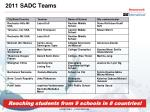 2011 sadc teams