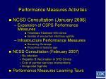 performance measures activities